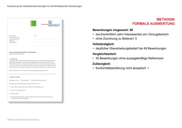 Heilbronn Neckarbogen Interessensbekundung Auswertung