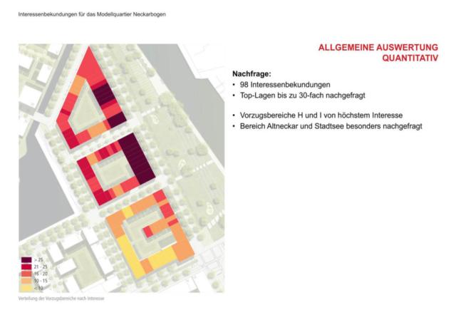 Heilbronn Neckarbogen Interessensbekundung Schwerpunktbereiche